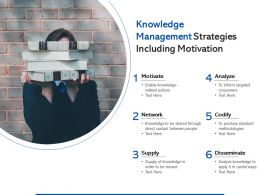 Knowledge Management Strategies Including Motivation
