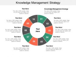 Knowledge Management Strategy Ppt Powerpoint Presentation Pictures Outline Cpb