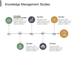 Knowledge Management Studies Ppt Powerpoint Presentation Icon Inspiration Cpb