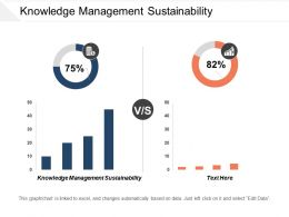 Knowledge Management Sustainability Ppt Powerpoint Presentation Gallery Format Ideas Cpb