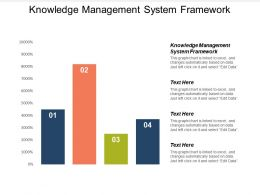 Knowledge Management System Framework Ppt Powerpoint Presentation Icon Layouts Cpb