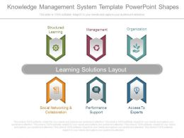 Knowledge Management System Template Powerpoint Shapes
