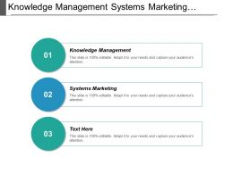 Knowledge Management Systems Marketing Accountable Marketing Consumer Engagement Cpb