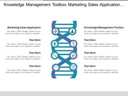 Knowledge Management Toolbox Marketing Sales Application Manufacturing Application