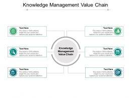 Knowledge Management Value Chain Ppt Powerpoint Presentation Ideas Designs Cpb