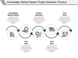 Knowledge Market Needs Project Selection Product Development Effort