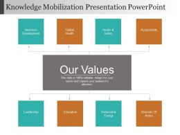 Knowledge Mobilization Presentation Powerpoint