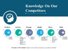 Knowledge On Our Competitors Powerpoint Show