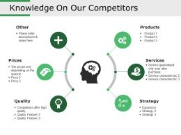 Knowledge On Our Competitors Powerpoint Slide