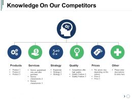 Knowledge On Our Competitors Powerpoint Slide Graphics
