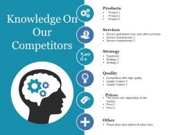 Knowledge On Our Competitors Ppt File Skills