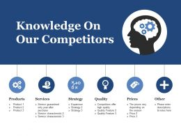 Knowledge On Our Competitors Ppt Pictures