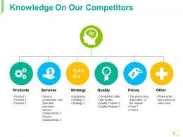 Knowledge On Our Competitors Ppt Portfolio Summary