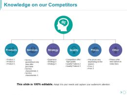Knowledge On Our Competitors Ppt Slide Templates