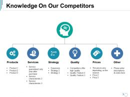 Knowledge On Our Competitors Ppt Visual Aids Example File