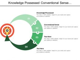 Knowledge Possessed Conventional Sense Innovation Production Constantly Interesting
