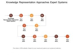 knowledge_representation_approaches_expert_systems_ppt_powerpoint_presentation_icon_model_cpb_Slide01