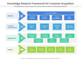 Knowledge Research Framework For Customer Acquisition