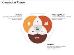 Knowledge Reuse Ppt Powerpoint Presentation File Smartart Cpb