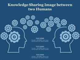 Knowledge Sharing Image Between Two Humans