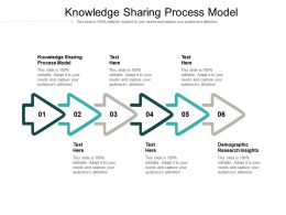 Knowledge Sharing Process Model Ppt Powerpoint Presentation Styles Information Cpb