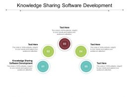 Knowledge Sharing Software Development Ppt Powerpoint Presentation Infographic Template Guide Cpb