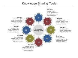 Knowledge Sharing Tools Ppt Powerpoint Presentation Gallery Files Cpb