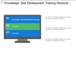 Knowledge Skill Development Training Personal Effectiveness Financial Management