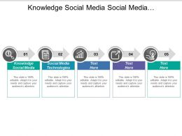 Knowledge Social Media Social Media Technologies Teamwork Skills