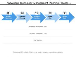 Knowledge Technology Management Planning Process Transition With Horizontal Arrows And Icons