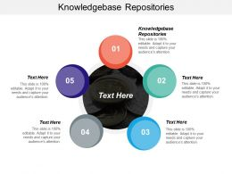 Knowledgebase Repositories Ppt Powerpoint Presentation Ideas Designs Cpb