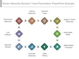 Kohen Networks Decision Trees Presentation Powerpoint Example