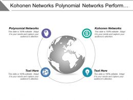 Kohonen Networks Polynomial Networks Perform Customer Information Inquiry