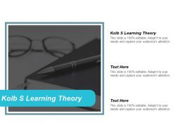 Kolb S Learning Theory Ppt Powerpoint Presentation Pictures Format Cpb