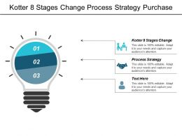Kotter 8 Stages Change Process Strategy Purchase Strategy Cpb