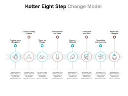 Kotter Eight Step Change Model