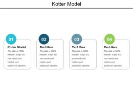 Kotter Model Ppt Powerpoint Presentation Model Template Cpb