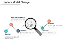 Kotters Model Change Ppt Powerpoint Presentation Infographic Template Pictures Cpb