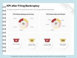 KPI After Filing Bankruptcy Employee Ppt Powerpoint Infographics