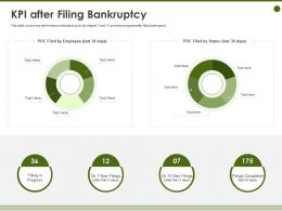 KPI After Filing Bankruptcy Filed Status Ppt Powerpoint Presentation Gallery