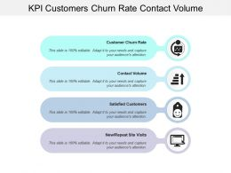 Kpi Customers Churn Rate Contact Volume