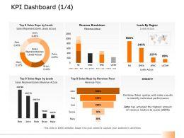 KPI Dashboard Breakdown Ppt Powerpoint Presentation Infographics Show