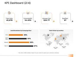 KPI Dashboard Converted Ppt Powerpoint Presentation Professional Portrait