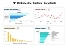 Kpi Dashboard For Customer Complaints