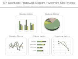 Kpi Dashboard Framework Diagram Powerpoint Slide Images