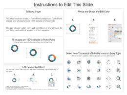 KPI Dashboard Identify M2620 Ppt Powerpoint Presentation Portfolio Mockup