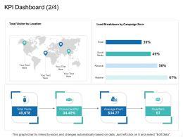 KPI Dashboard Location Ppt Powerpoint Presentation Slides Designs