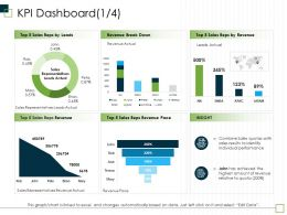 KPI Dashboard M2971 Ppt Powerpoint Presentation Infographic Template Shapes