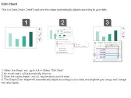 Kpi Dashboard Powerpoint Ideas