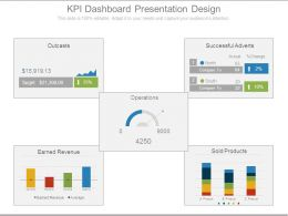 Kpi Dashboard Presentation Design